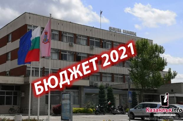 БЮДЖЕТ 2021